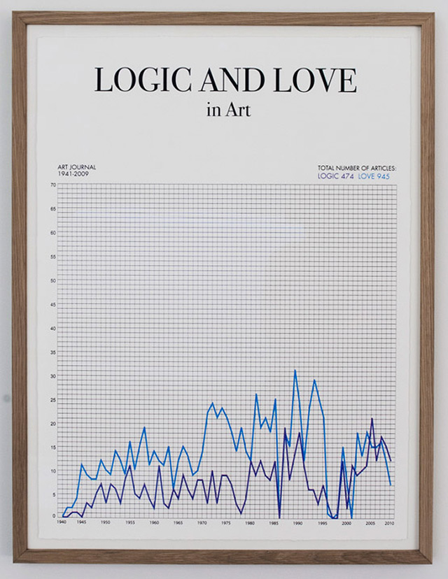 Logic_and_love_in_art